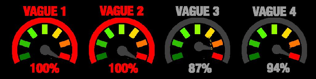 jauge-vague1