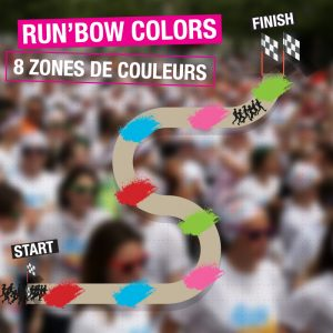 color zone couleurs run bow rainbow valence holi run